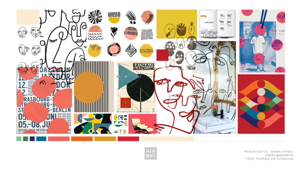 Moodboard used to Discovering innovation to help